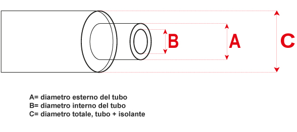 Misure-Tubo-A-B-C-D-2.jpg